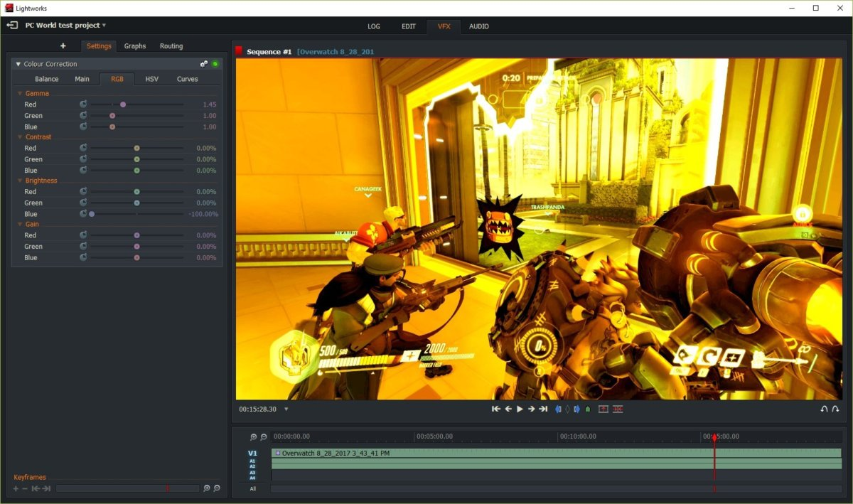 Best video compositing software