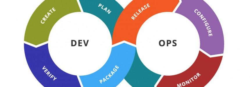 DevOps, Agile Operations, and Continuous Delivery -