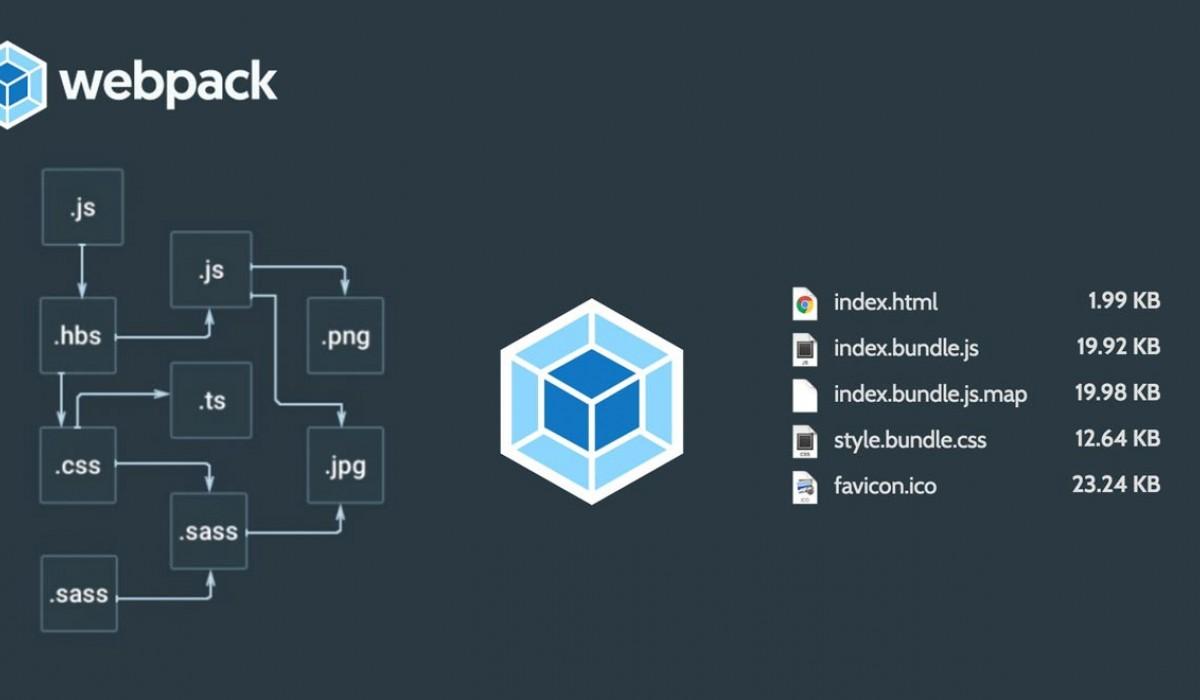 webpack 打包文件分析(上)