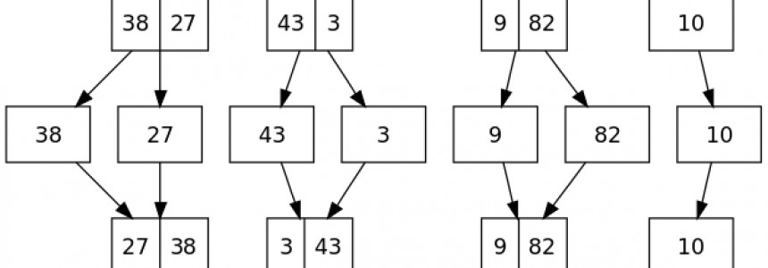 Java algoritmi di ordinamento: Merge Sort -