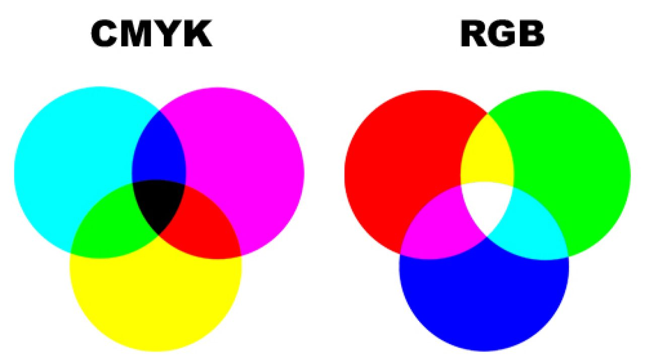 Graphic_design_introduction_CMYK-RGB_colors